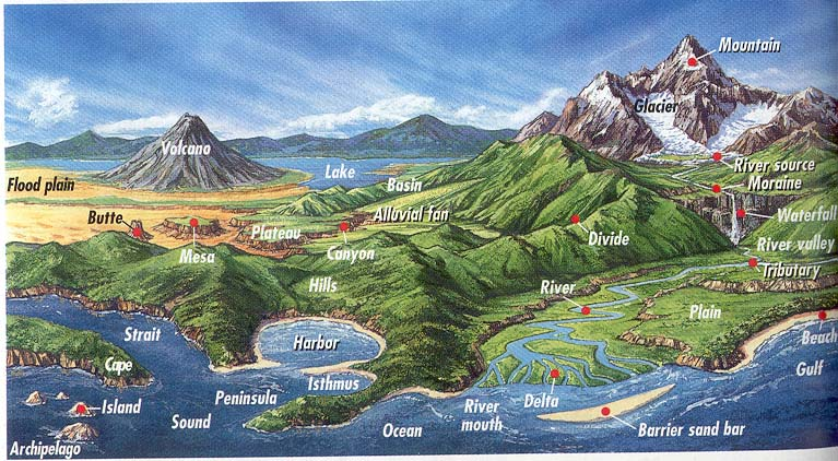 list of landforms